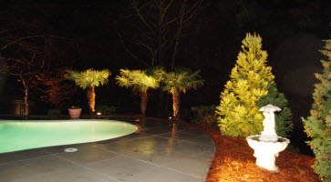 outdoor lighting faq's Atlanta